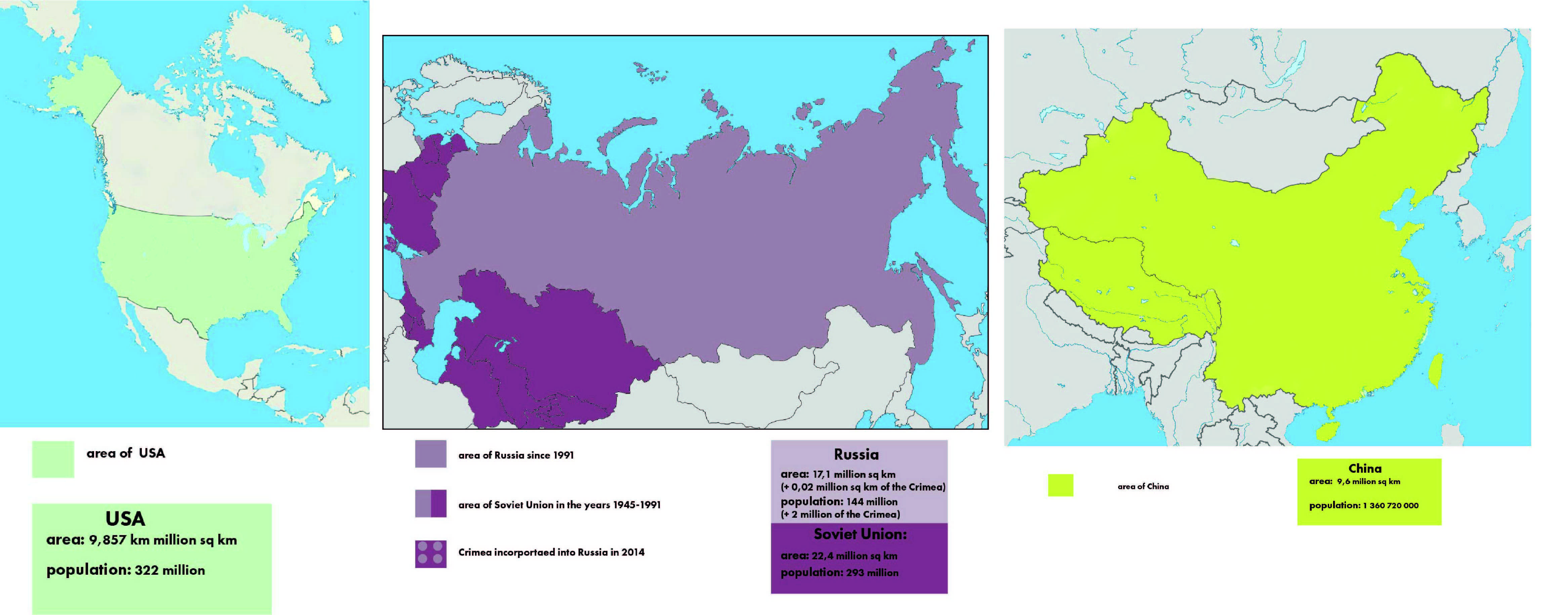 USA, Rosja, Chiny