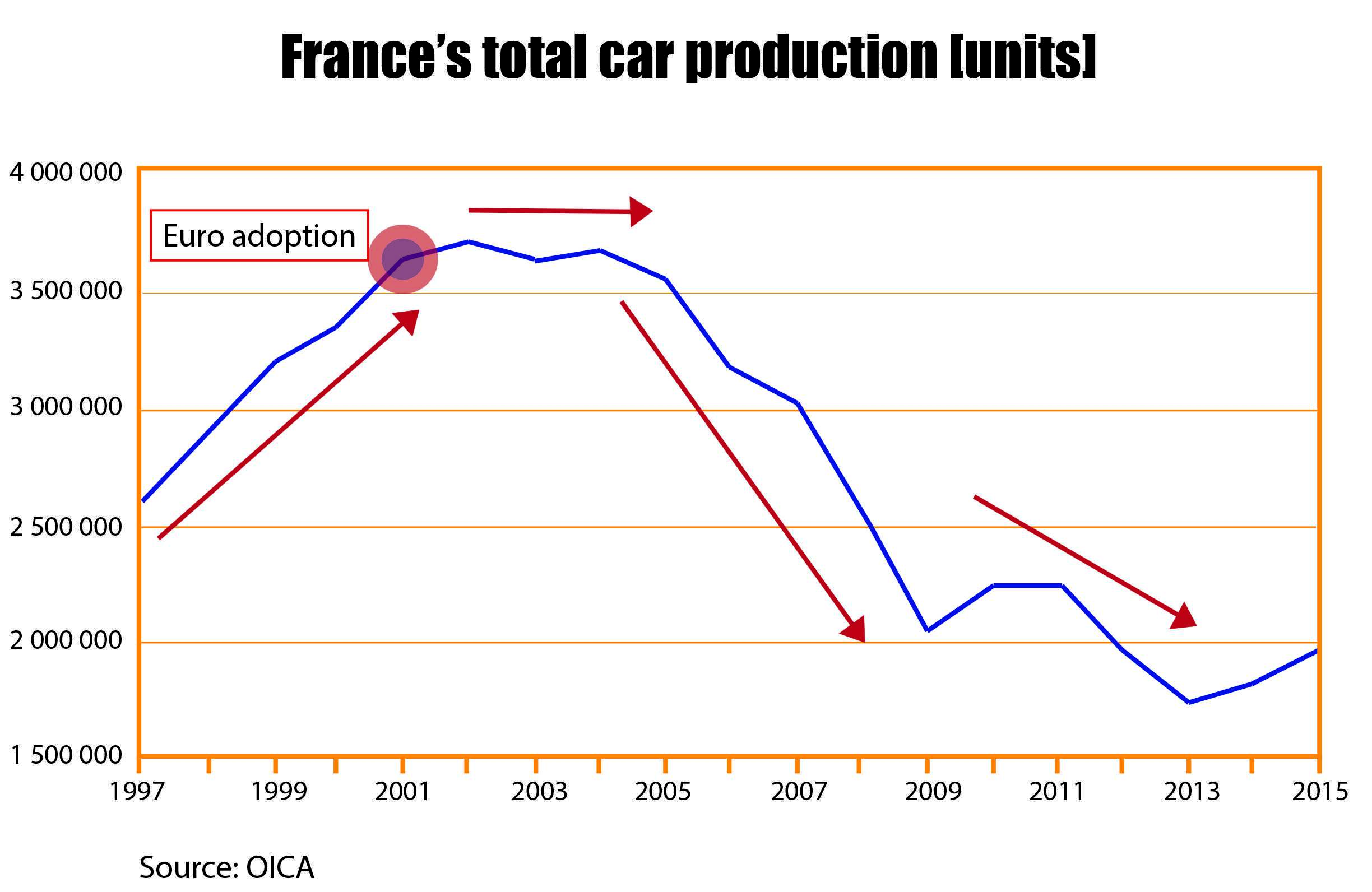 https://gefira.org/wp-content/uploads/2016/11/france-car-production-FINAL.jpg