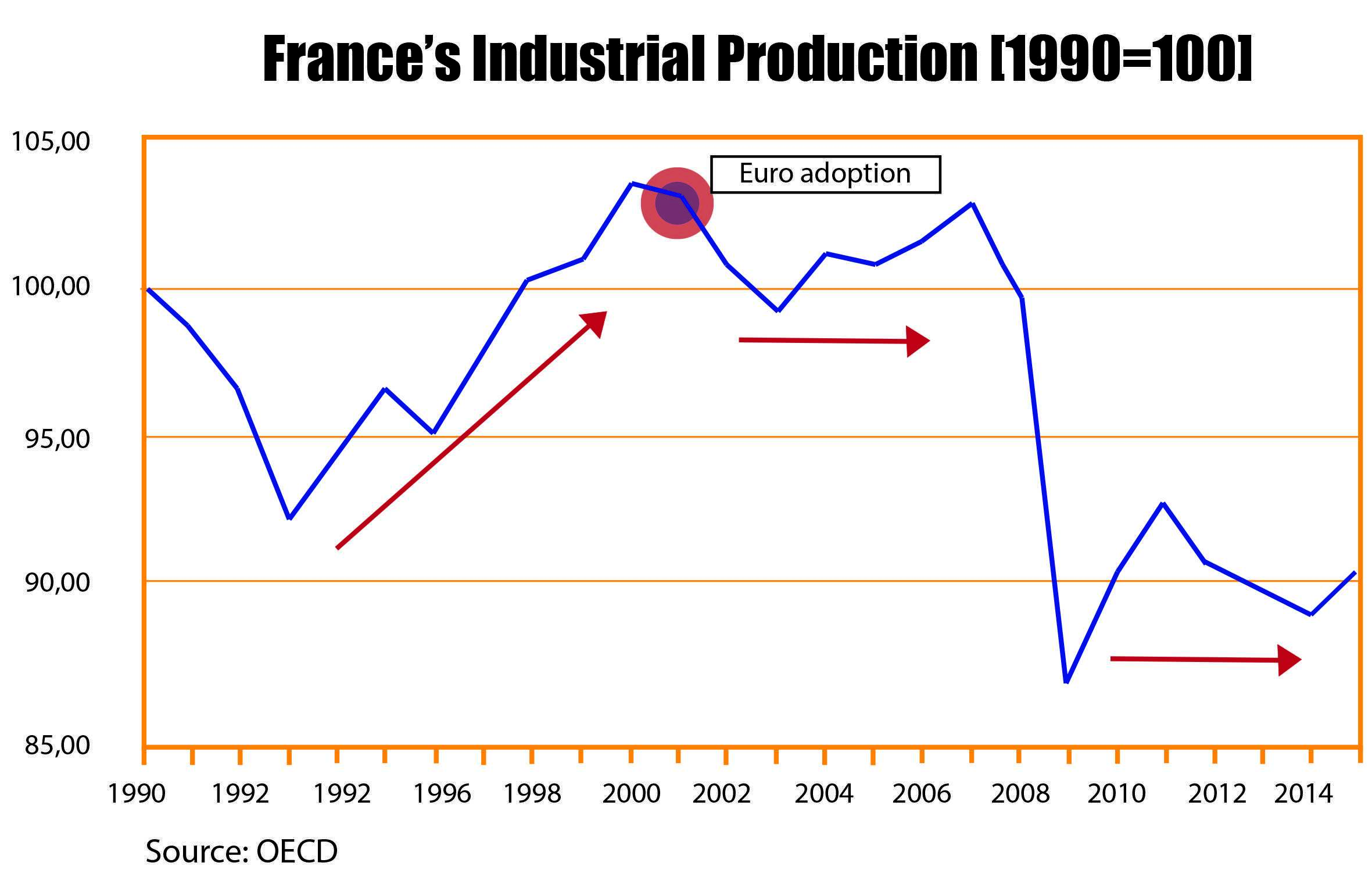 https://gefira.org/wp-content/uploads/2016/11/france-industrial-production-FINAL.jpg