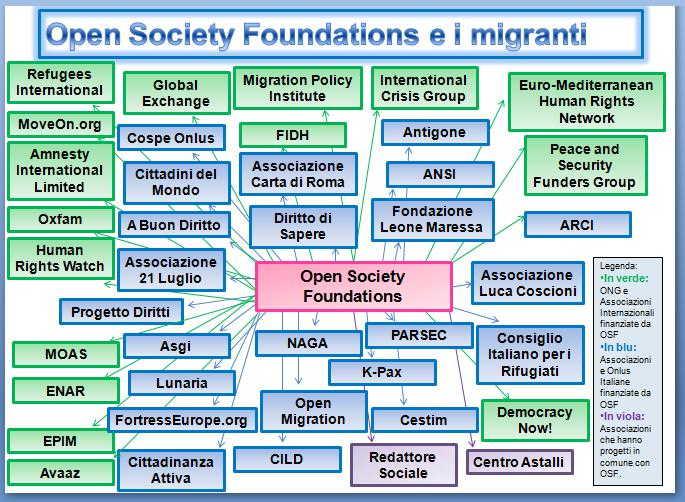 Soros-network.jpg